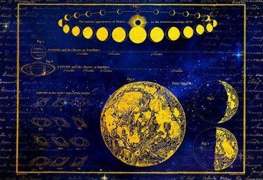 20 Yılda Bir Gerçekleşen Jupiter Saturn Kavuşumuna Hazır mısınız